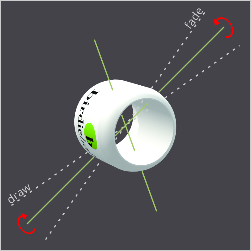 BirdieBall Spin Axis